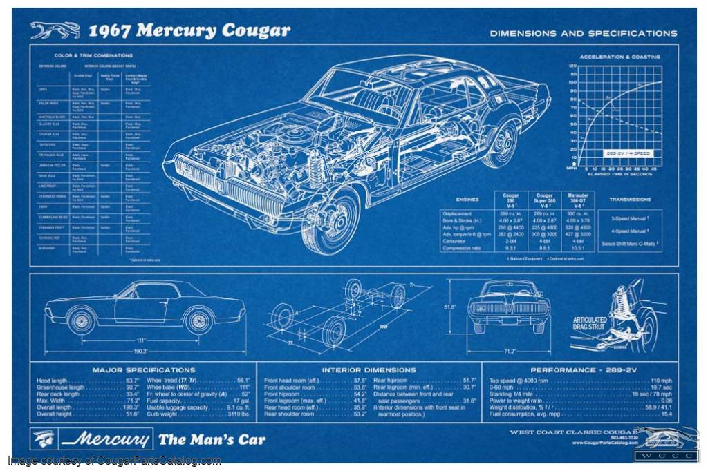 Blueprint poster 1967 mercury cougar 24 x 36 new 1967 blueprint poster 1967 mercury cougar 24 x 36 new 1967 malvernweather Choice Image