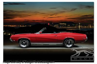 Poster - 1969 Convertible XR7 - New ~ 1967 - 1973 Mercury Cougar - 31230