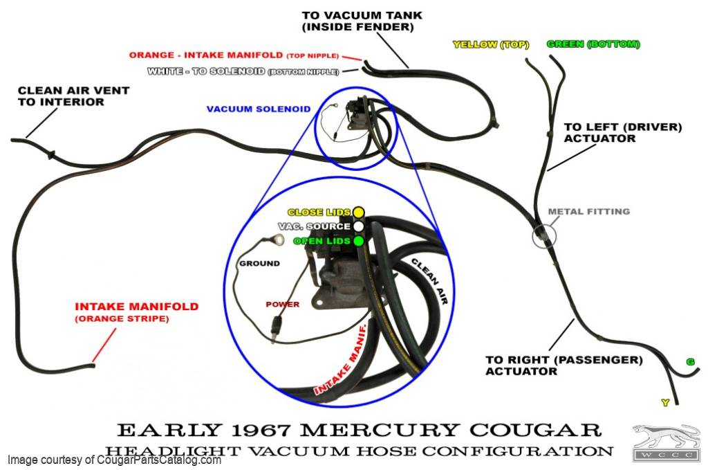 1969 plymouth fury vacuum diagram circuit connection diagram u2022 rh mytechsupport us
