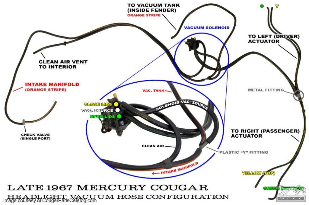 Ford Mustang Wiring Diagram On 1967 Headlight Vacuum Diagram Cadillac