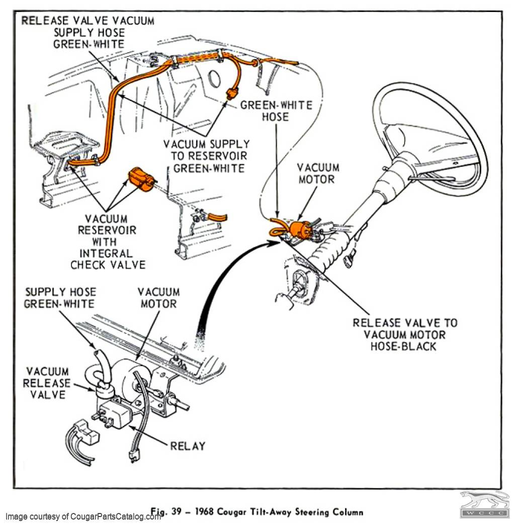 1461696844_z steering column tilt tilt away used ~ 1968 mercury cougar Rock Layes Tilt Diagram at gsmx.co