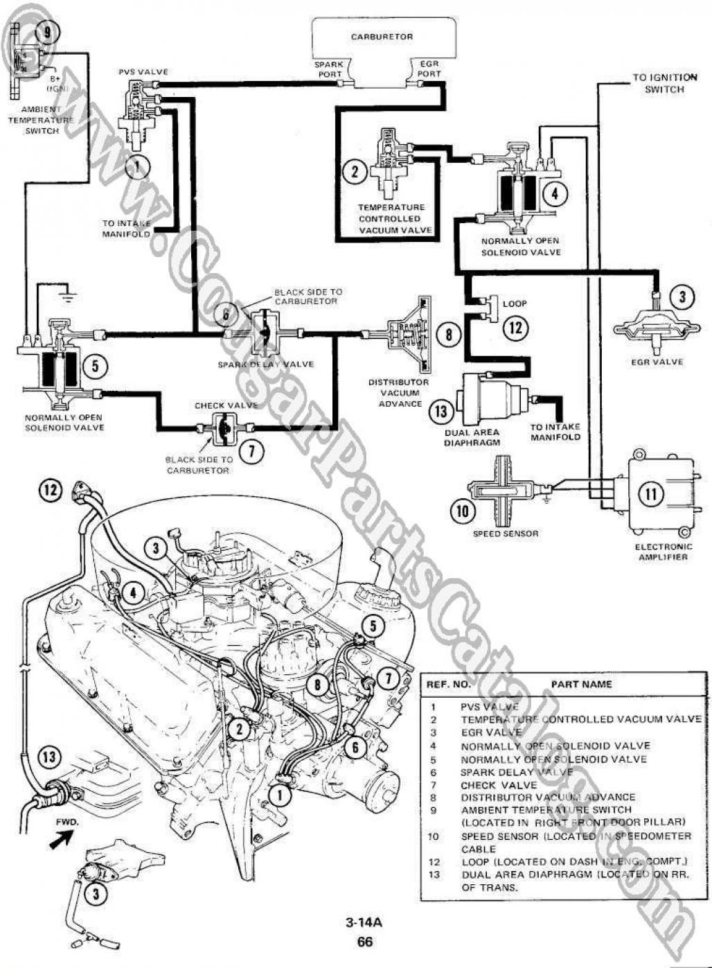 1973 Ford Mustang Wiring Diagram Trusted 258 Harness Diagrams Shop Manual Engine Emission System Diagnosis Repro Ignition