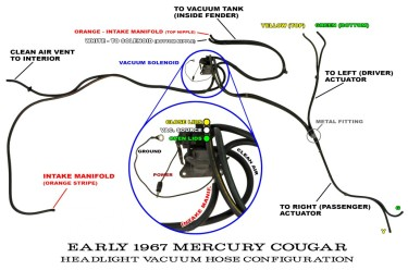 Manual Complete Electrical Schematic Free Download For 1967 Mercury Cougar At West Coast Classic Cougar The Definitive 1967 1973 Mercury Cougar Parts Source